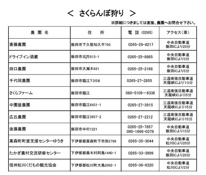 【南信州ナビ】さくらんぼ狩り-thumb-680x580-11978