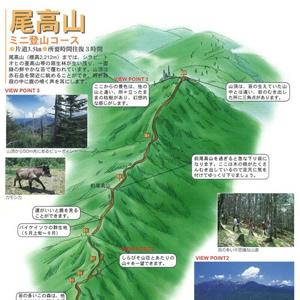 尾高山ミニ登山コース(上村・ハイランドしらびそ)