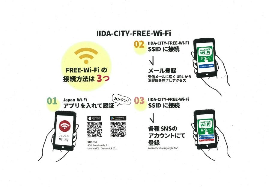 Wi-Fi接続方法